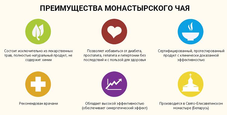 Монастырские чаи из белоруссии