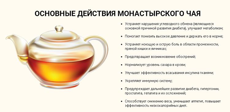 Целебный чай монастырский